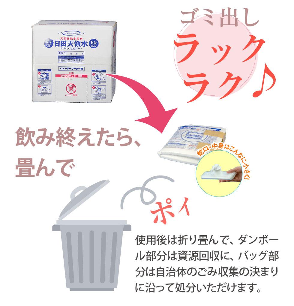 ゴミ出しラクラク。使用後は折り畳んで、ダンボール部分は資源回収に、バッグ部分は自治体のごみ収集の決まりに沿って処分いただけます。